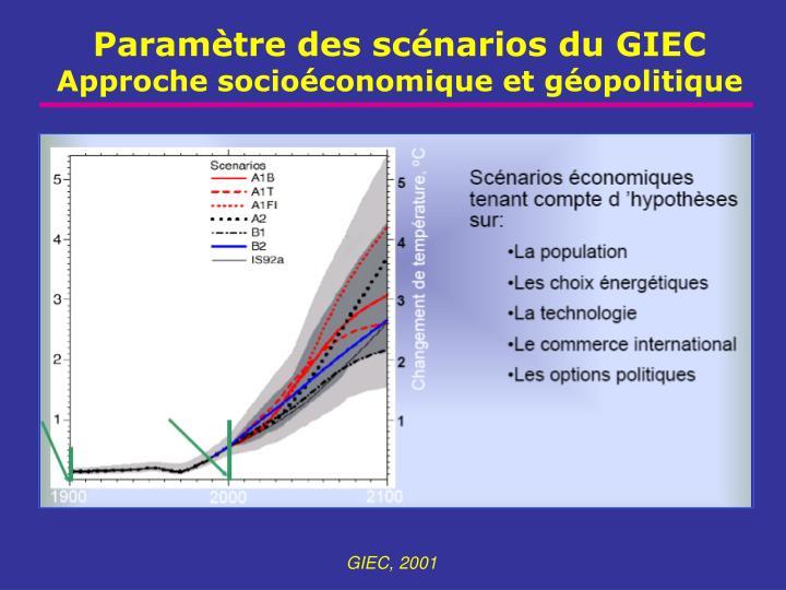 Paramètre des scénarios du GIEC