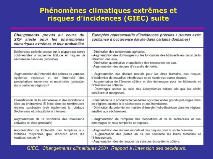 Phénomènes climatiques extrêmes et