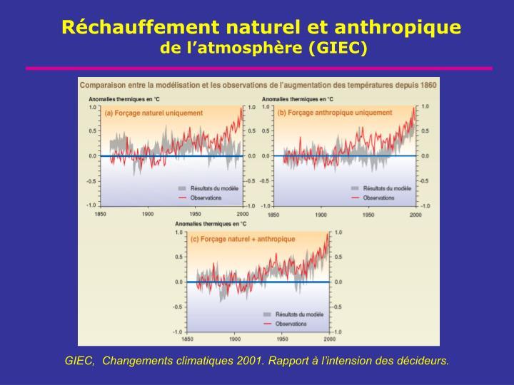 Réchauffement naturel et anthropique