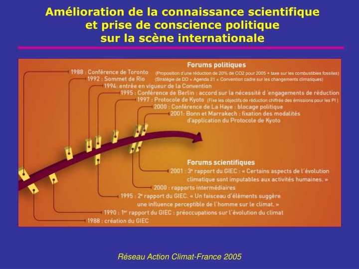 (Proposition d'une réduction de 20% de CO2 pour 2005 + taxe sur les combustibles fossiles)