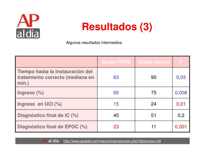 Resultados (3)