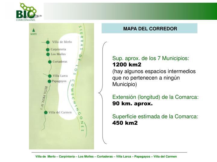 MAPA DEL CORREDOR