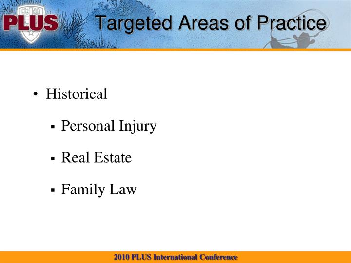 Targeted Areas of Practice