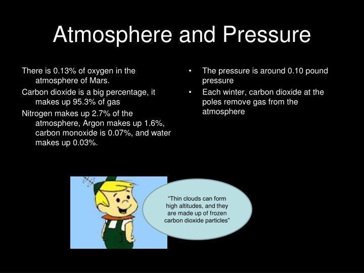 Atmosphere and Pressure