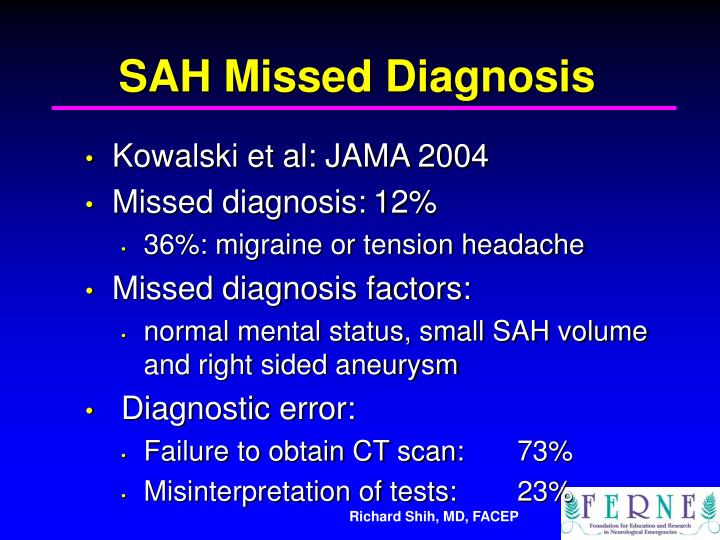 SAH Missed Diagnosis