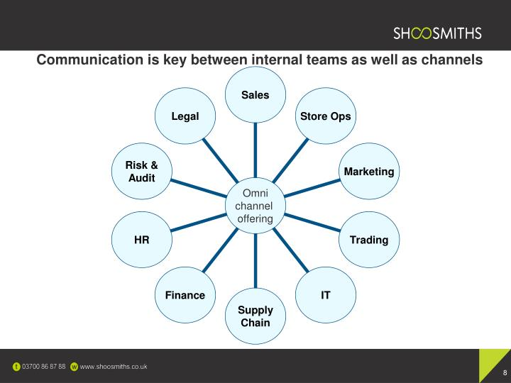 Communication is key between internal teams as well as channels