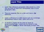 layer files