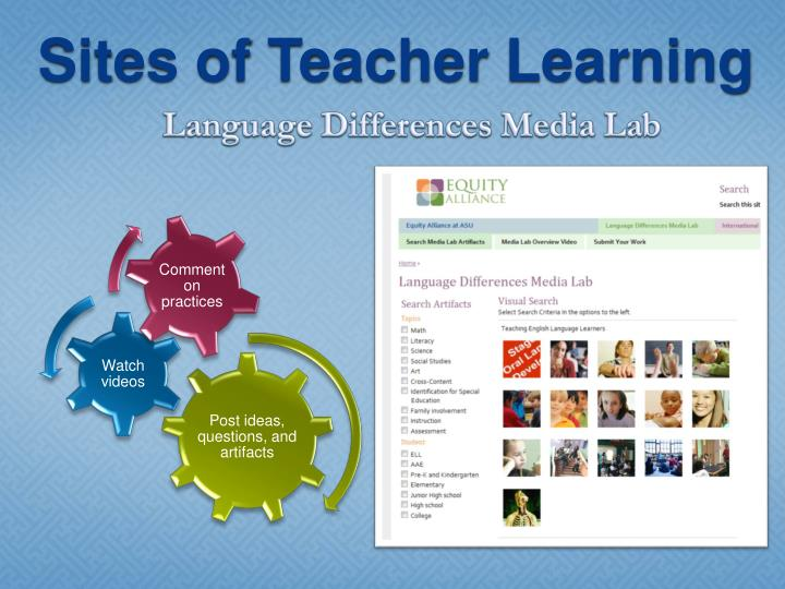 Language Differences Media Lab