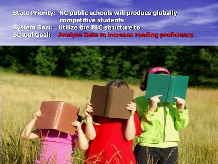Smart Goal:  K – 2 Literacy