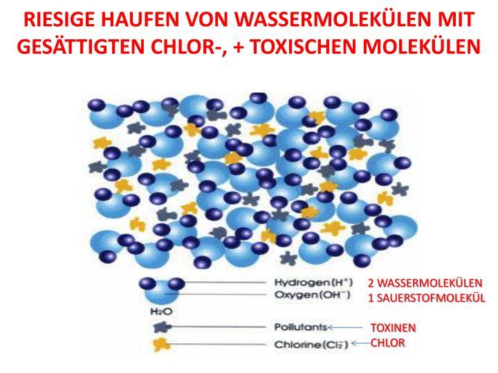 Riesige Haufen von Wassermolekülen mit gesättigten Chlor-, +