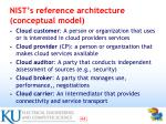 nist s reference architecture conceptual model1