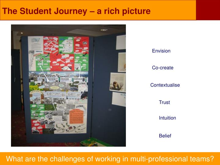 The Student Journey – a rich picture