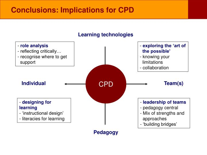 Conclusions: Implications for CPD