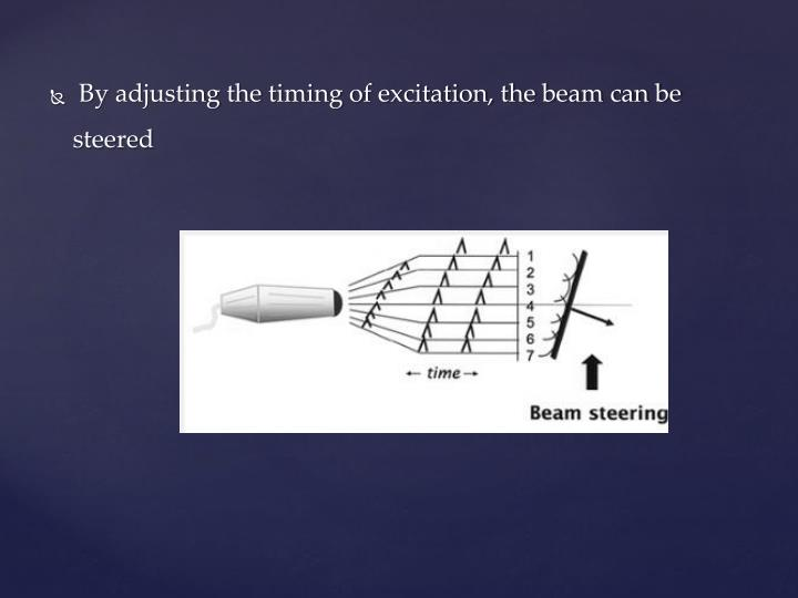 By adjusting the timing of excitation, the beam can be steered