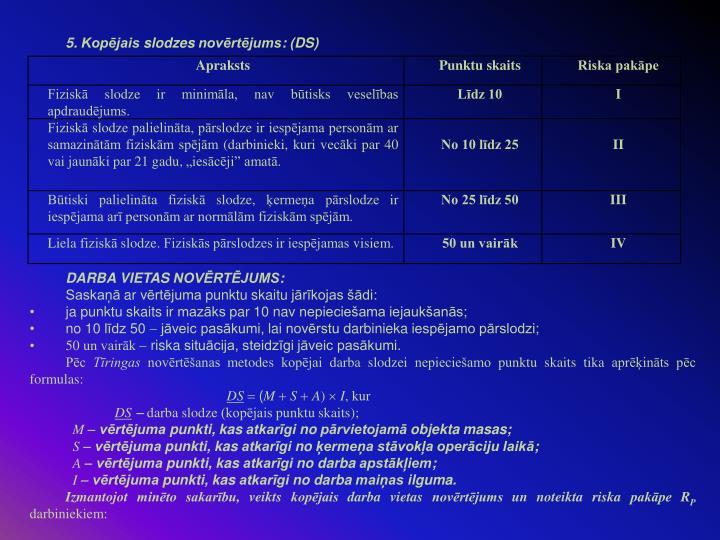 5. Kopējais slodzes novērtējums: (DS)