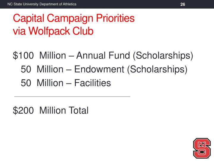 $100  Million – Annual Fund (Scholarships)