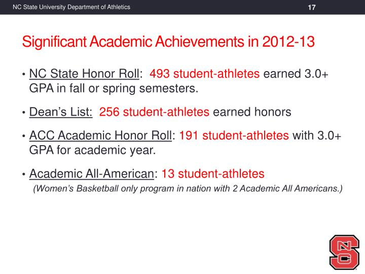 NC State Honor Roll