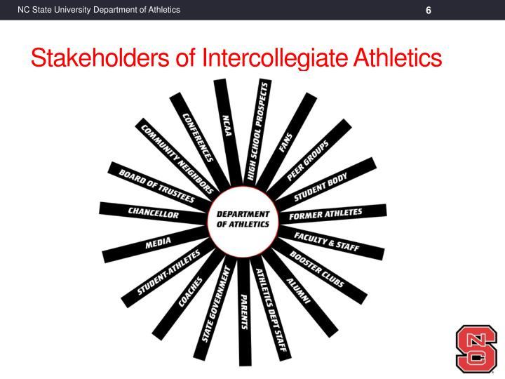 Stakeholders of Intercollegiate Athletics