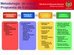 metodolog a de trabajo propuesta de estructura1