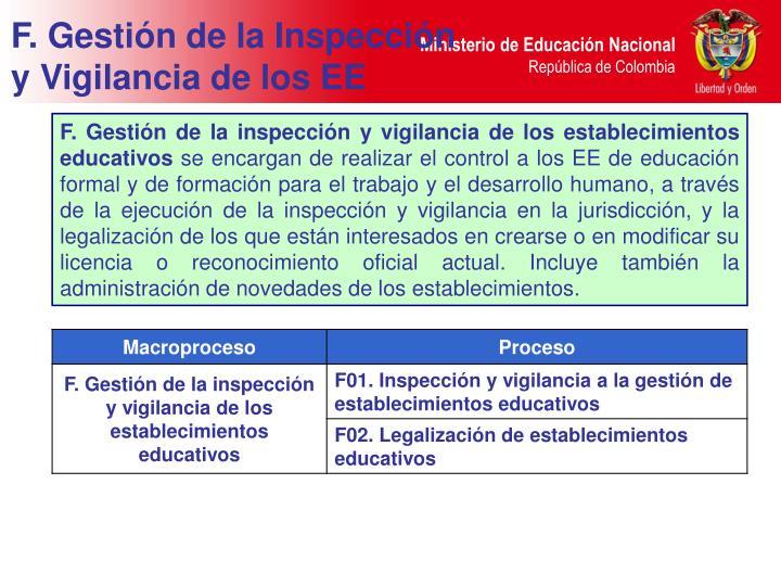 F. Gestión de la Inspección y Vigilancia de los EE