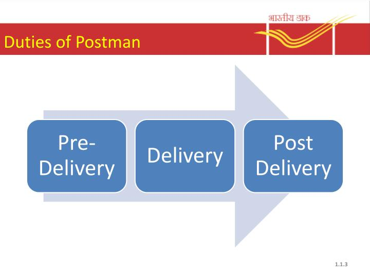 Duties of postman1
