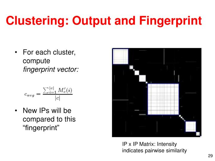 Clustering: Output and Fingerprint