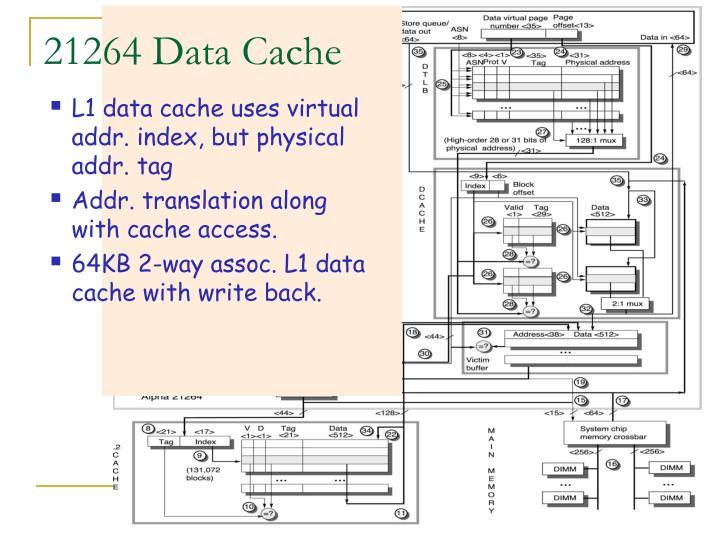 21264 Data Cache