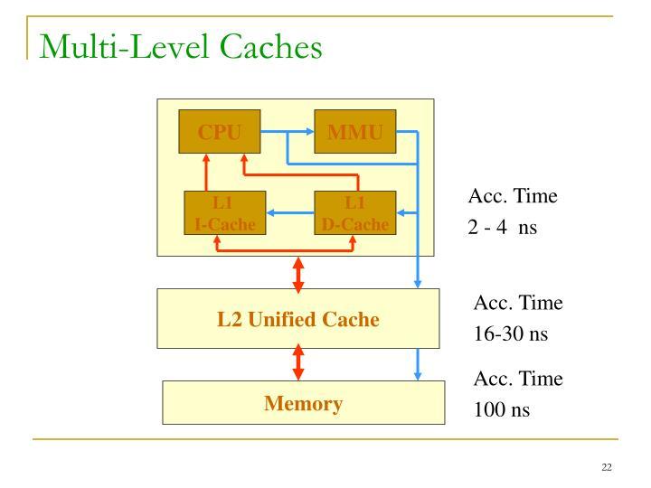 Multi-Level Caches