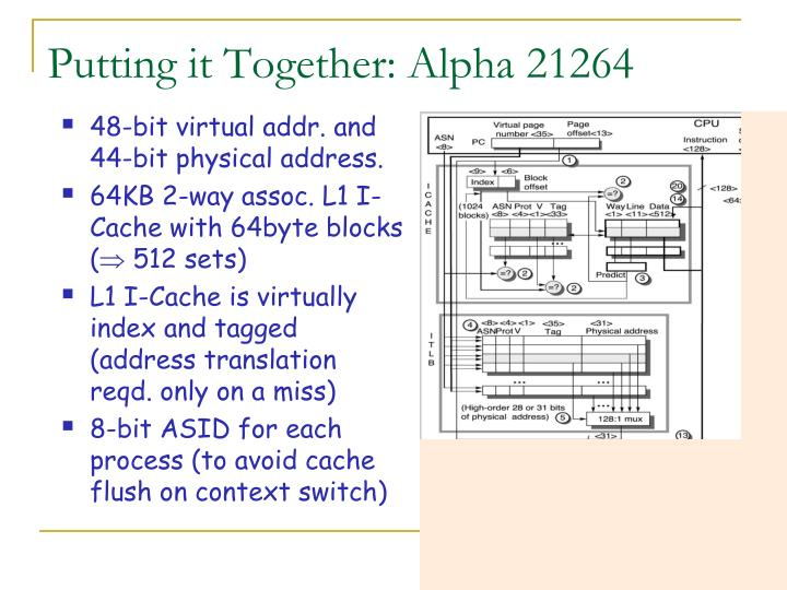 Putting it Together: Alpha 21264