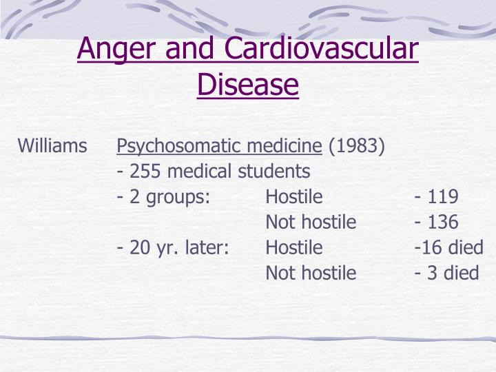 Anger and Cardiovascular Disease
