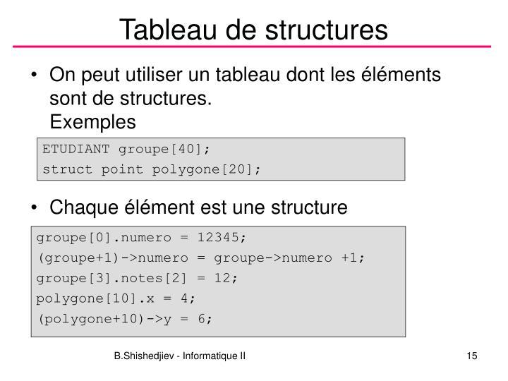 Tableau de structures