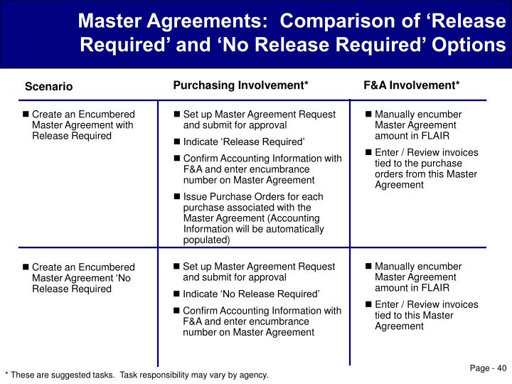 Master Agreements:  Comparison of 'Release Required' and 'No Release Required' Options