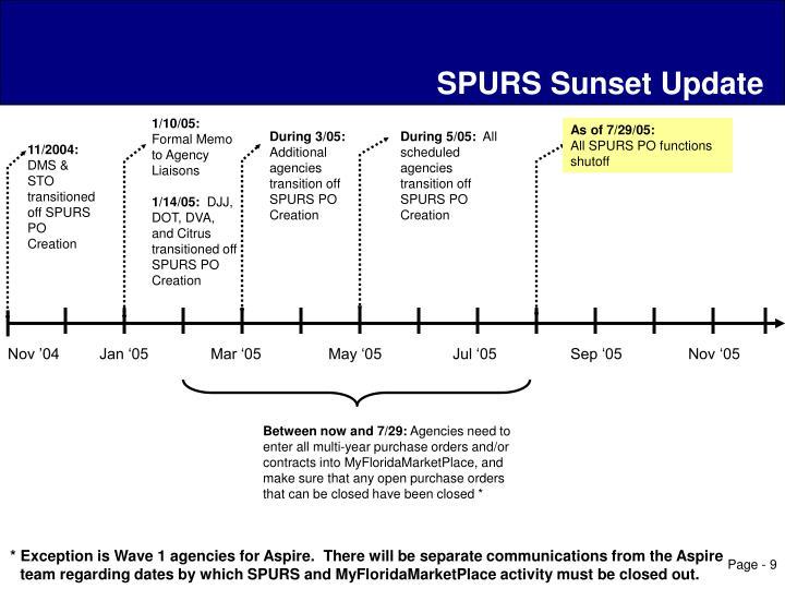 SPURS Sunset Update