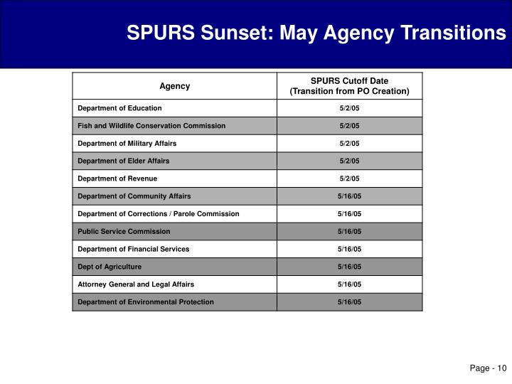 SPURS Sunset: May Agency Transitions