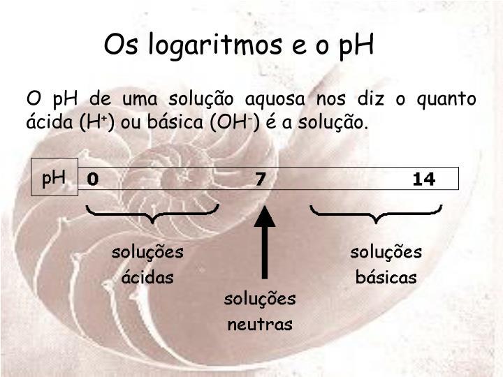 Os logaritmos e o pH