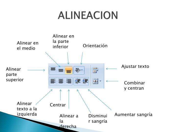 ALINEACION