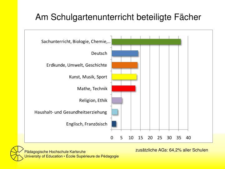 zusätzliche AGs: 64,2% aller Schulen