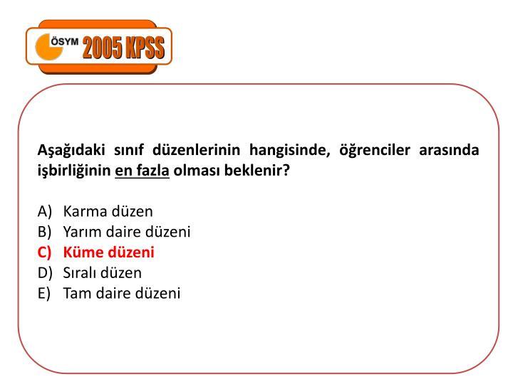 2005 KPSS