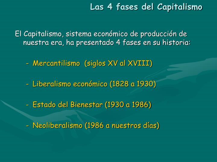 Las 4 fases del Capitalismo