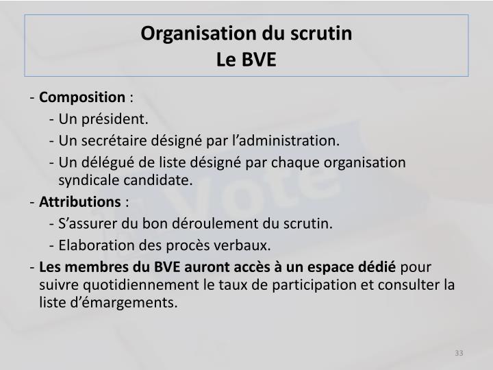 Organisation du scrutin