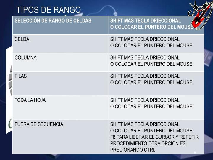 TIPOS DE RANGO