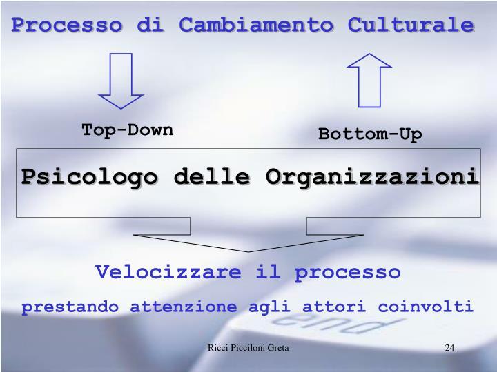 Processo di Cambiamento Culturale