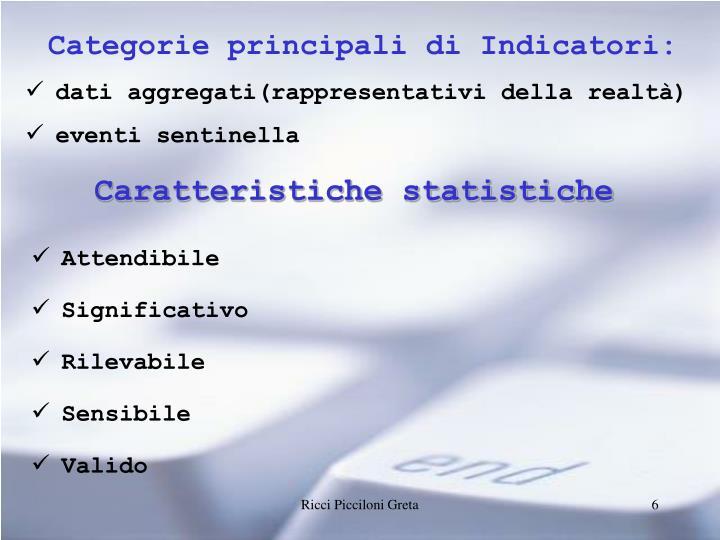 Categorie principali di Indicatori: