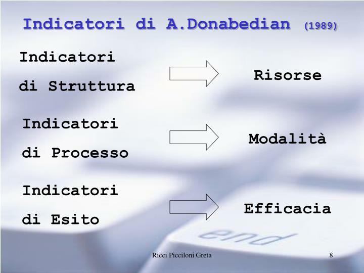Indicatori di A.Donabedian