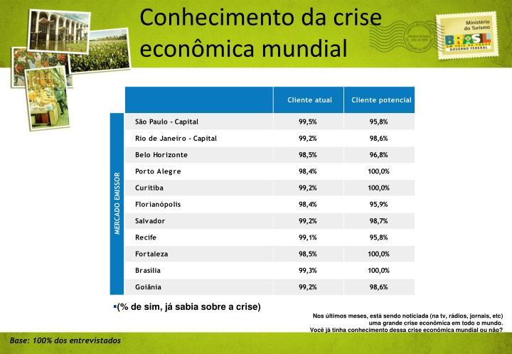 Conhecimento da crise