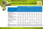 oferta para que o destino seja dentro do brasil cliente atual
