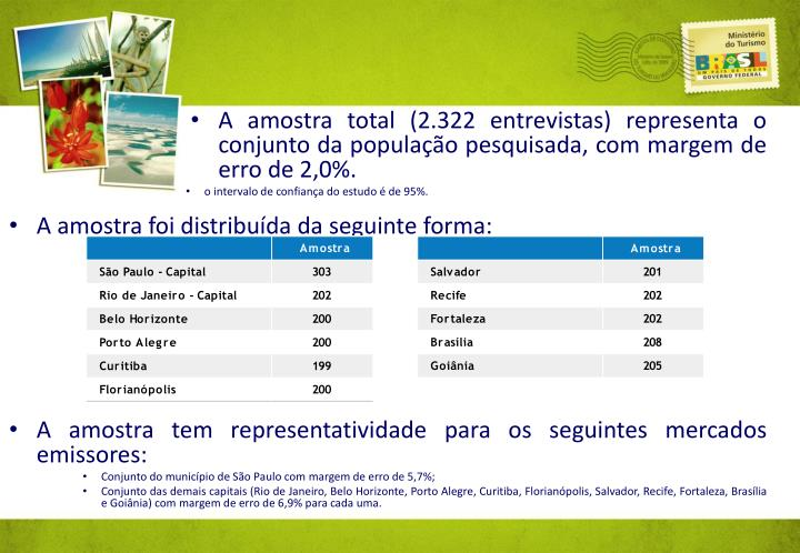 A amostra total (2.322 entrevistas) representa o conjunto da população pesquisada, com margem de erro de 2,0%.