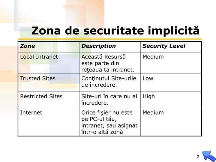 Zona de securitate implicită