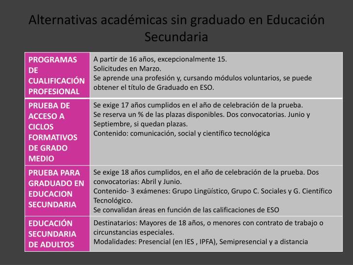 Alternativas académicas sin graduado en Educación Secundaria