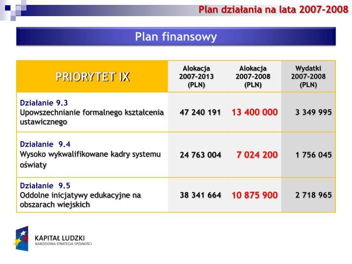 Plan działania na lata 2007-2008